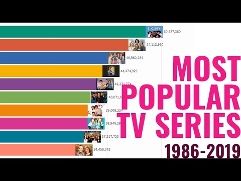 Most Popular TV Series 1986 to 2019