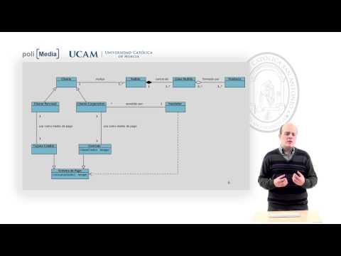 Ingeniería del Software II - Modelado de clases con UML - Fernando Pereñiguez