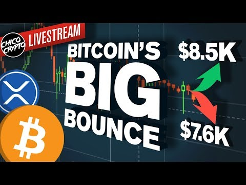 BITCOIN About to BOUNCE!? Why A Big Move Is Coming….