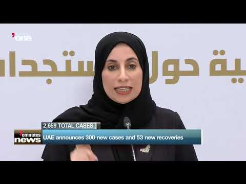 News Reports: UAE Announces 300 New Cases And 53 New Recoveries