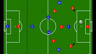 7v7 how to play 321 vs 231