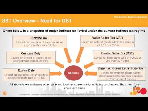 Do Big Webinar: Introduction to GST - Impact on telecom business services