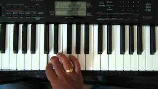 Mohana Raga geetham On Keyboard మోహన రాగ గీతం వరవీణ మృదుపాణి కీబోర్డు పై వాయించు విధానం