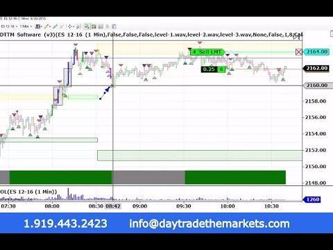 Live Day Trading Emini S&P 9-30-2016