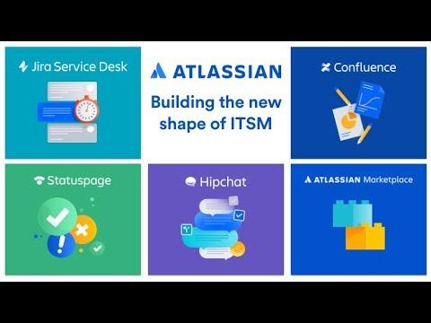 Atlassian Approach to ITSM -  Self-Service & Request Fulfillment demo