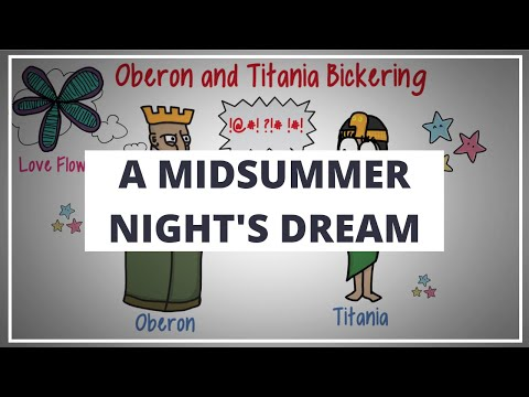 A MIDSUMMER NIGHT'S DREAM BY SHAKESPEARE // ANIMATED BOOK SUMMARY