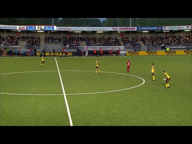 Samenvatting: Almere City FC - Roda JC (0-0)