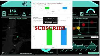 Quality Dashboard using Power BI #shorts #powerbi #dataanalytics