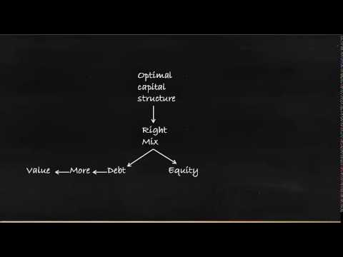 Optimal Capital Structure Explanation