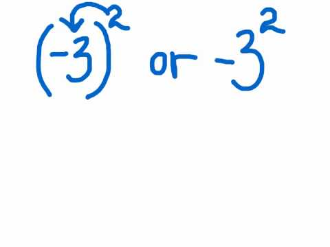 Negative numbers and exponents