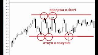 Первые шаги в биржевую торговлю. Урок #4