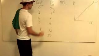 AP Microeconomics- Monopsony