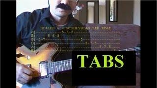 AUTUMN LEAVES Guitar Lesson TABS Easy Guitar - Autumn Leaves Guitar Tab