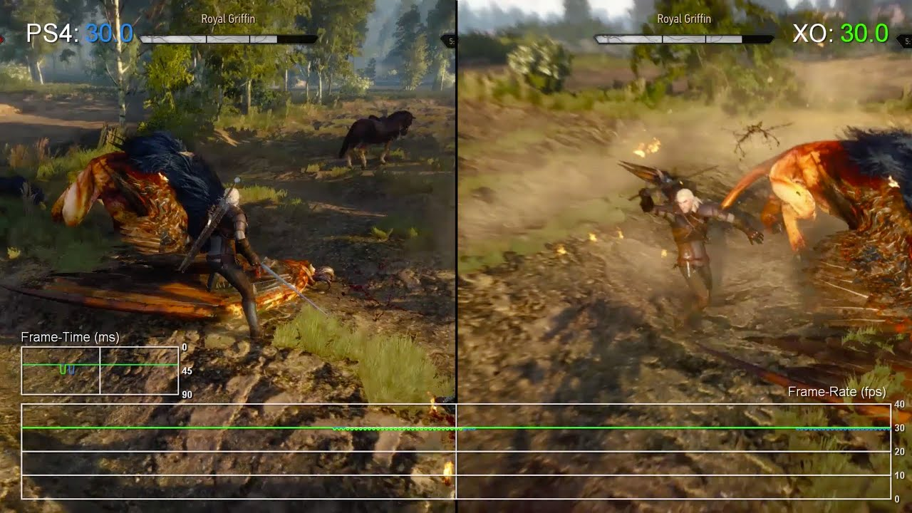 The Witcher 3 Patch 1.08: PS4 vs Xbox One Gameplay Frame-Rate Test ...