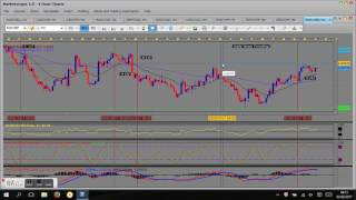 My Forex Journal/Diary