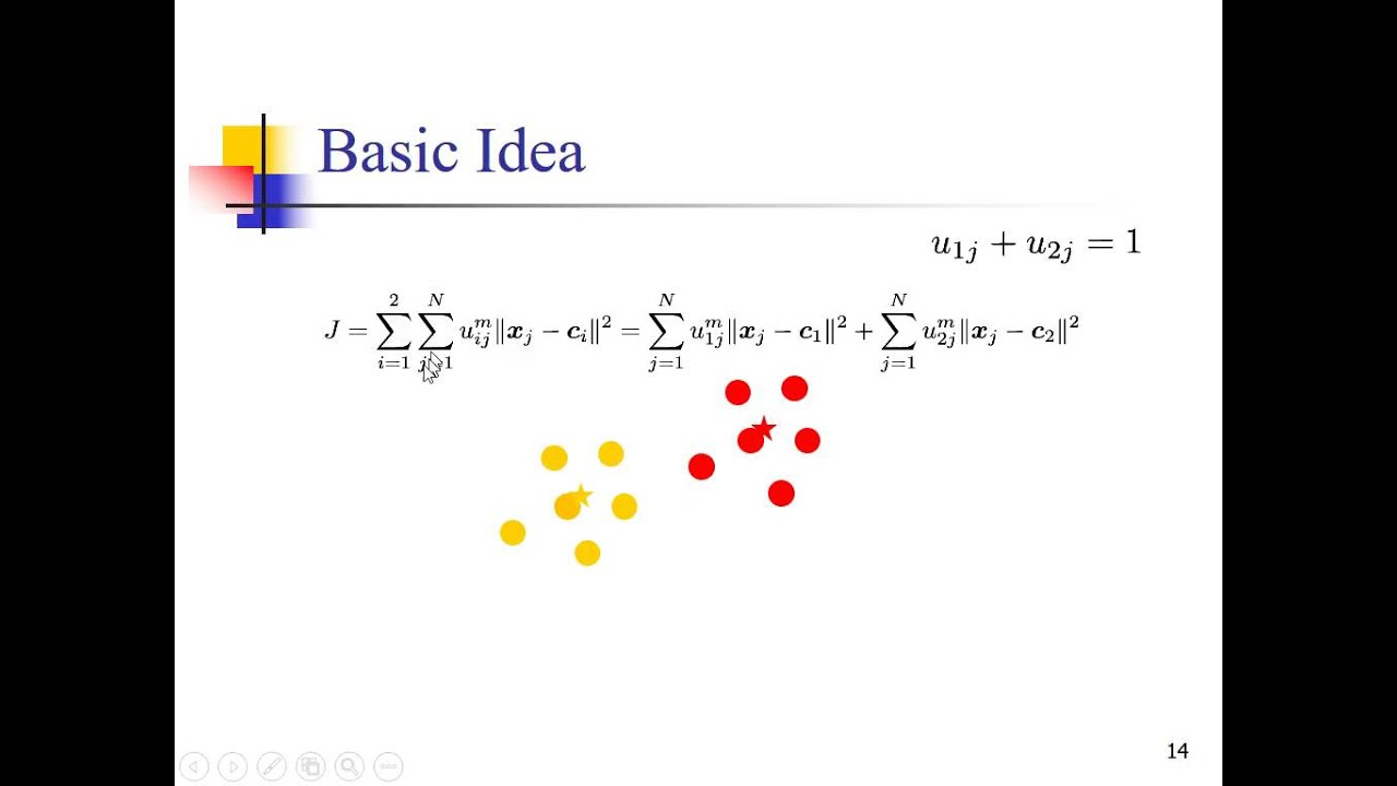 Fuzzy C-Means Clustering - Objective Function
