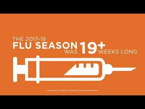 Information About the 2017-2018 Flu Season