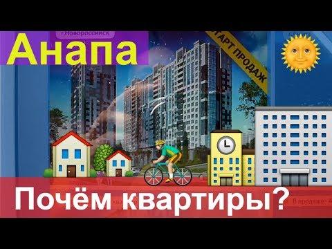 #АНАПА 🌞 Почём КВАРТИРЫ для народа??? // Обзор объявлений о продаже недвижимости в Анапе // ZAGOROD