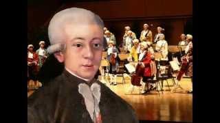 Wolfgang Amadeus Mozart Thumbnail