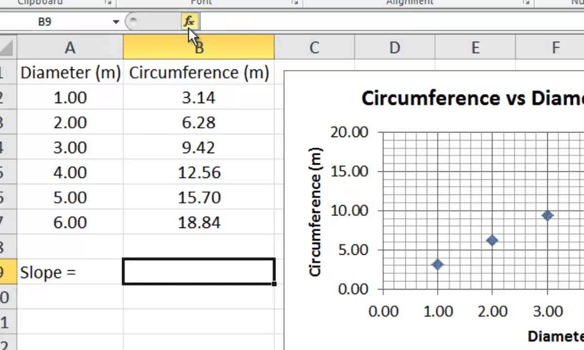 slope intercept form in excel  Straight line graph in Microsoft Excel 11 with slope and intercept  evaluated