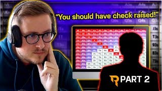 $5,000 BIG GAME REVIEW WITH BENCB!! - Part 2