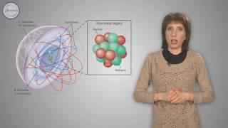 Физика 8 класс. Строение атома