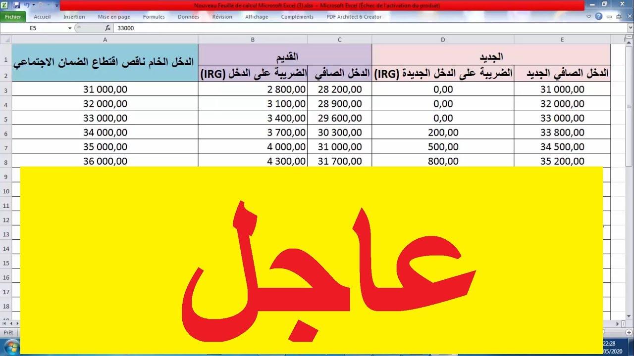 IRG زيادات الراتب والدخل الفردي للفئة التي تتعدى ستة و خمسون  ألف دينار بعد الغاء الضريبة على الدخل