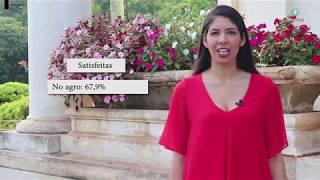 CEPEA: Participação de mulheres no agro cresce; 68% se mostram satisfeitas com o emprego
