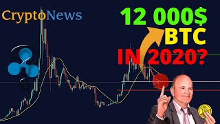 12k Prediction? Here's Why is Possible | XRP Sell-Offs 'Negligible'? | Bitcoin News | Ripple Updates