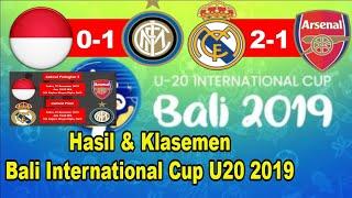 Hasil REAL MADRID U20(2-1)ARSENAL U20||Jadwal Final, Hasil & Klasemen Bali International Cup U20.
