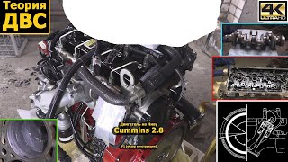 Suprotec Racing: Двигатель на Ниву Cummins 2.8 #1 (обзор конструкции)(http://suprotecracing.com/ https://www.youtube.com/channel/UCBXf4WdUWkQm4rcQYIGQL7g Жекич Дубровский: https://www.youtube.com/user/fulllux ..., 2016-04-26T13:35:36.000Z)