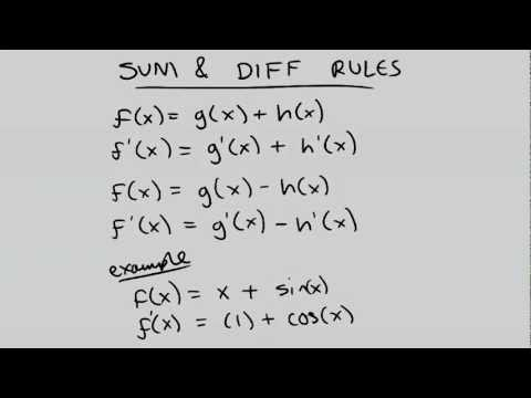 Calculus - Rules of Differentiation