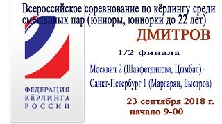 Москвич 2 (Шаяфетдинова, Цымбал) - Санкт-Петербург 1 (Маргарян, Быстров)