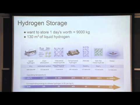Hydrogen Sub-task Presentation II