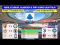 Hasil Lengkap Liga Italia Tadi Malam ~ Benevento VS Inter Milan Liga Italia 2020/2021