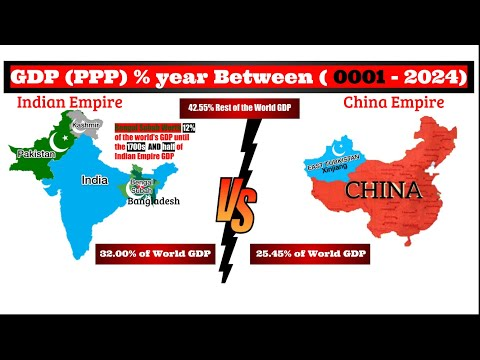 Indian VS Chinese, Empires GDP (PPP) Between 1-century To 21st Century ( 0001-2024)