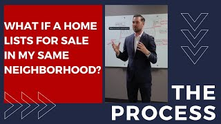What if a home is listed in same neighborhood?