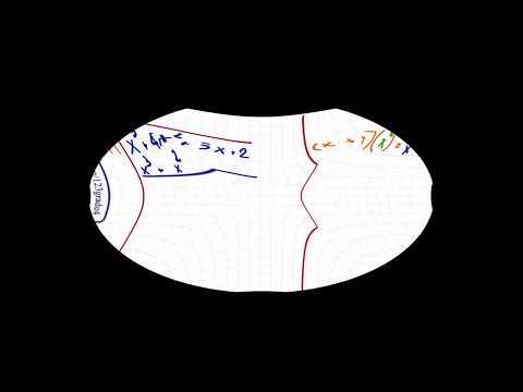 การใช้ ทฤษฎีบทเศษเหลือ แยกfactorของพหุนาม- 123Grade4
