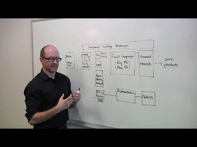 Automotive Chip Design Workflow