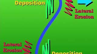 River Meanders - A landform of river erosion and deposition