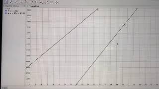 Matematik Aflevering - lineærsammenhæng og ligningsløsning opgave 4.3