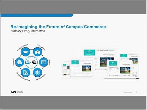 Copy of New Insights on the Future of Campus Commerce Webinar On-Demand