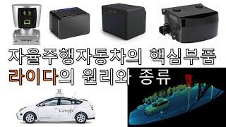 자율주행 자동차의 필수 부품인 라이다의 원리와 종류