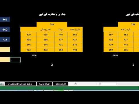 Ilm E Jafar Books In Urdu Pdf