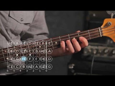 How To Play An E Minor Scale Bass Guitar Youtube