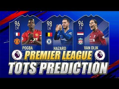 Best Wing Backs Premier League