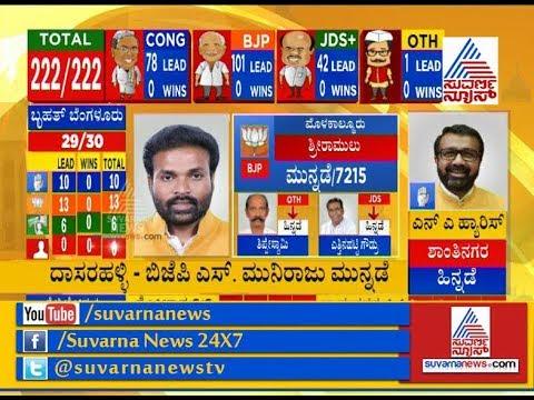 Karnataka Results Live : B Sriramulu Leading By 7215 Votes In Molakalmuru
