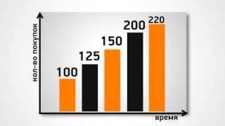 Прием онлайн платежей через систему Platon(Система приема онлайн-платежей http://platon.ua/ позволяет принимать к оплате на сайте интернет-магазина, карты..., 2013-06-21T13:04:36.000Z)