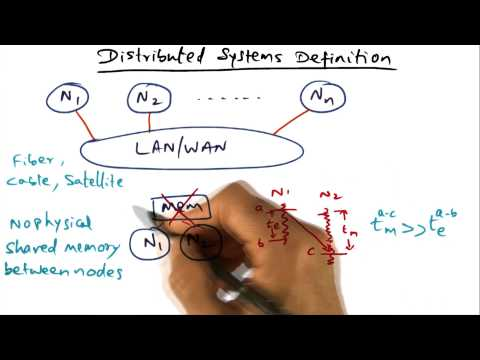Distributed Systems Definition - Georgia Tech - Advanced Operating Systems