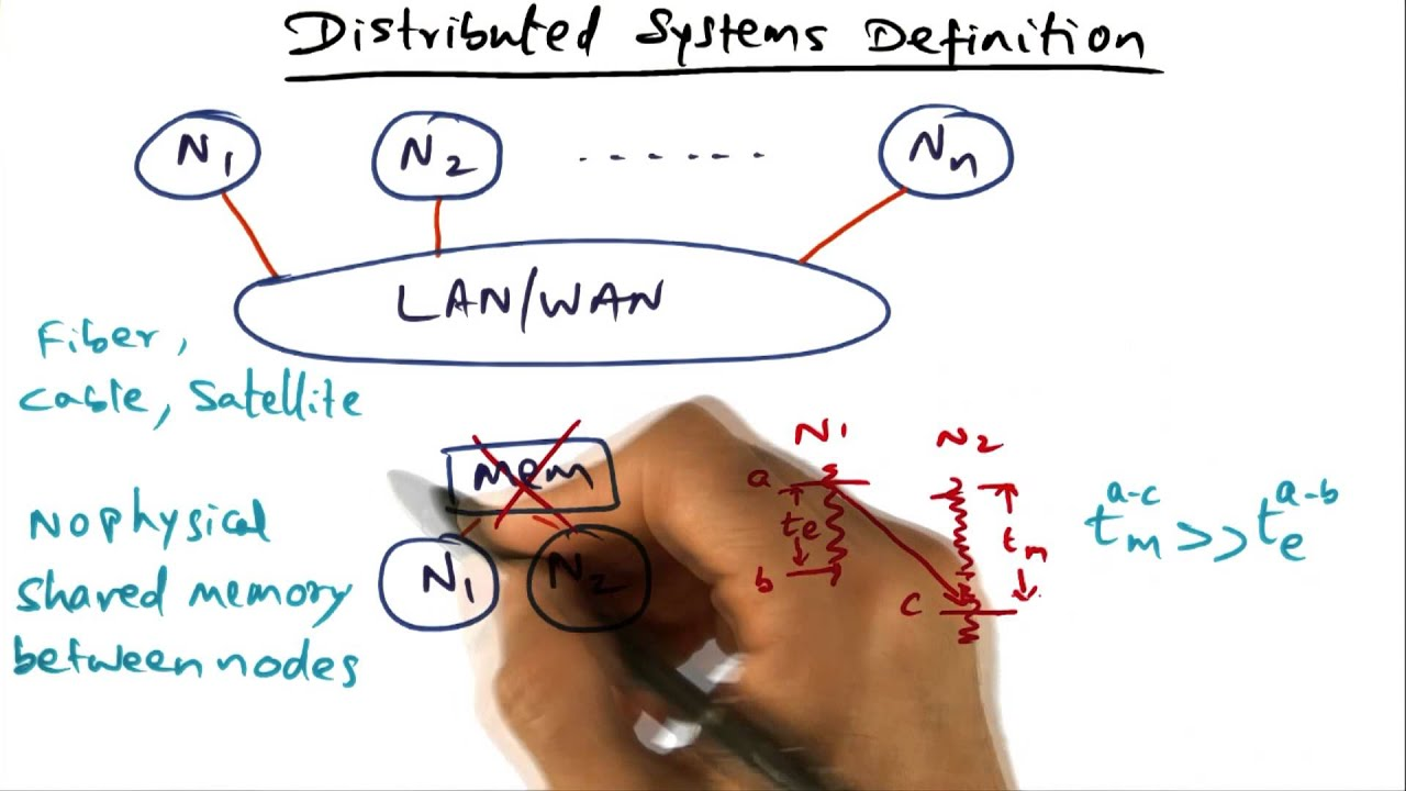 distributed systems definition georgia tech advanced operating